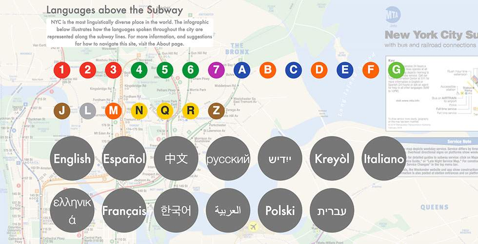 Languages Above the Subway, by Michelle McSweeney