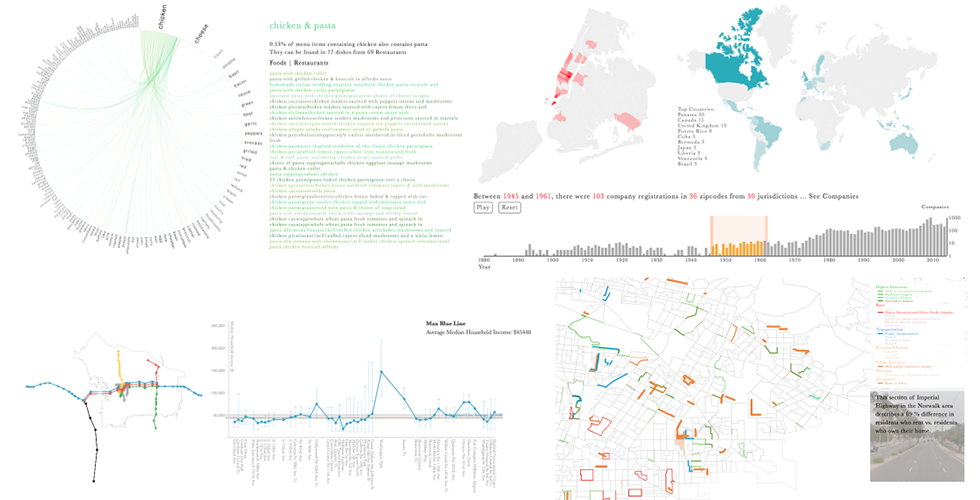 Maps and hybrid visualizations that describe different aspects of a city, from the pairing of foods on its menus, to registration of international businesses, to the economics of commuting.